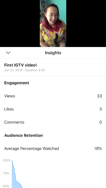 What the Heck is IGTV?